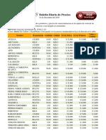 Listado Precios Fruver 10.12.19