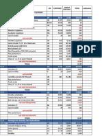 Presupuesto la Forestra Obra Gruesa.xlsx