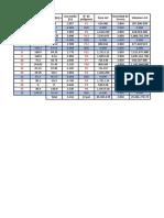 Datos evaluación