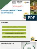 Cadenas Productivas_04!12!19 Logo