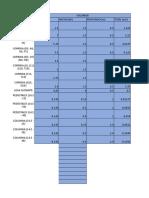 Analisis Precios Unitarios Tc