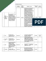 Specilized Adoption Agency of Prakasam.pdf