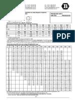 ASmet -Śrub z łbem sześciokątnym z gwintem na całej długości trzpienia - PN-EN ISO 4017.pdf