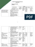 proiectare-unitati-de-invatare-Limba-si-literatura-romana-clasa-a-VII-a-Aramis