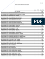 Relat Estatistica Demanda Porcargo Multi2020