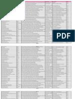 Network Hospital List1.pdf