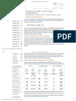 Equivalencia Lumen a Vatios tubos fluorescentes.pdf