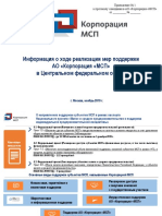 Презентация по программам поддержки Корпорации МСП