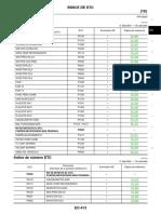 317475638-Motor-YD22-pdf.pdf