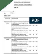 Monitoreo Del Logro de Los Objetivos de Aprendizaje (15) - Copia - Copia