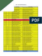 Codigos de falla Detroit S 60 DDEC V (2)