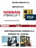 Comparativo Nissan Hyster