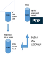 Esquema de datos de JASOTEC-PLANILLAS.pdf
