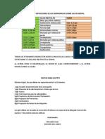 CRONOGRAMA DE EXPOSICIONES DE LAS MONOGRAFIAS SOBRE SALUD MENTAL.docx