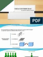 FUERZAS DISTRIBUIDAS LINEALES  UNPRG doceava sesion 23Oct