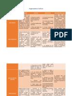 Organizadores Gráficos.pdf