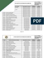 AC-RE-08 Listado Maestro de Documentos y Registros REV 03