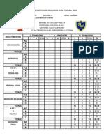 Cuadro Estadístico II
