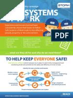 (ENG)_LSR_Safe_Systems_of_Work_-_poster