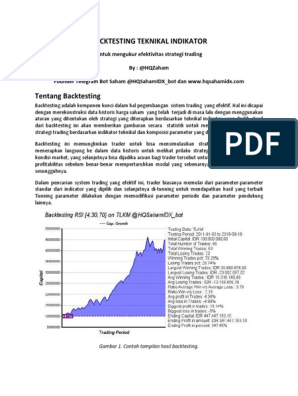 bot hq saham backtesting pdf bot hq saham backtesting pdf