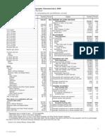 U.S. Census Bureau Tables - Census 2000