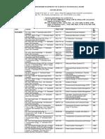 REVISED date sheet - M.Tech_131219.pdf