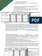 Calificativo Anual de Competencia y Area - Comu