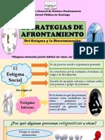 ESTRATEGIAS DE AFRONTAMIENTO ESTIGMATIZACION