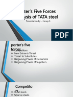 Porter's Five Forces Analysis of TATA steel.pptx
