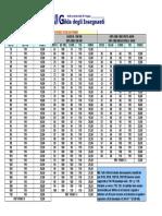 tab_conversione_titolo_studio.pdf