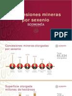 Concesiones Mineras, 24dic19