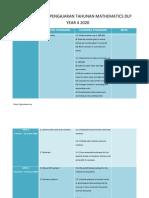 RPT-MATH-DLP-TAHUN-4-2020
