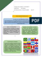 organizador grafico sociales de los estados latinoamericanos