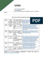 Estructura Estado Abierto (fsoc, UBA) 2020