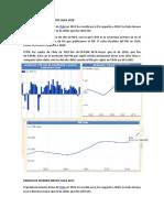 PRODUCTO-INTERNO-BRUTO-CHILE.docx