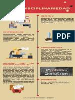 Infografía Transdisciplinariedad Ok