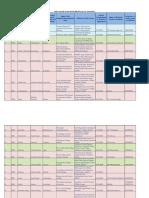 Study_Centre.pdf