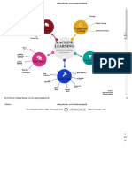 Strategy Mind Map - by Anish Dadlani [Infographic]