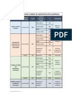 CRITERIOS DE SELECCIÓN CARRERA DE ADMINISTRACIÓN - PROCESO DE ADMISIÓN 2019