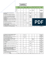 TABLE OF SPECIFICATION(revised)