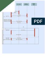 Sequence dan class diagram