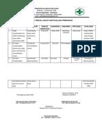 BUKTI TL & EVALUASI PERBAIKAN MARET - Copy