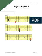 Neck Diagrams - SUS2 Chords