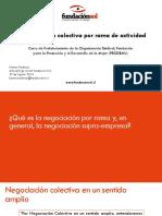 Negociación-por-Rama-PRODEMU.pdf