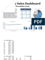 Dashboard Template - Excel