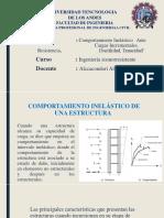 COMPORTAMIENTO INELASTICO ANTE CARGAS INCREMENTALES. RESISTEENCIA, DUCTILIDAD, TENACIDAD.pptx