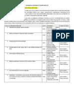 CIENCIAS 11 cuarto periodo .pdf