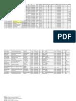 Data Lengkap Siswa Ma Dm 2019-2020