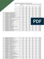 perform_exempted_est_Sep_2019.pdf