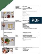 Recomendación alimenticia Mujer Hipertrofia muscular